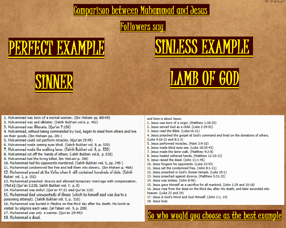 comparison of jesus and mohammed Comparison: jesus christ with muhammad & christianity with islam 15 the holy bible 16 video (arabic - english) 17 video pakistan (urdu - english)  comparison: jesus christ with muhammad & christianity with islam  differences between muhammad and jesus christ muhammad.